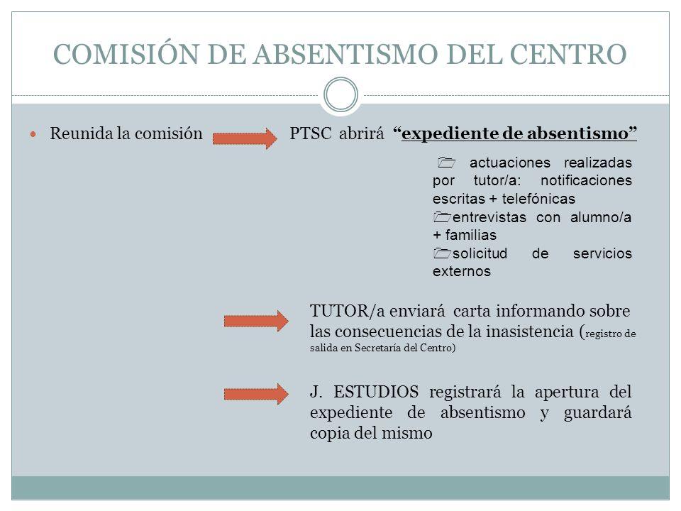 COMISIÓN DE ABSENTISMO DEL CENTRO
