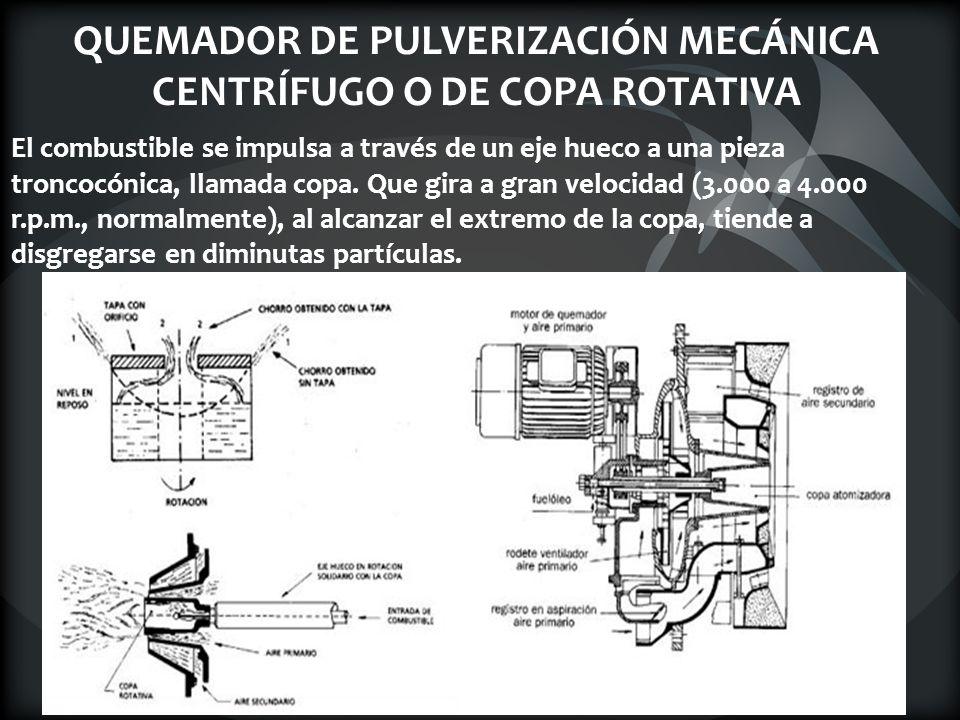 QUEMADOR DE PULVERIZACIÓN MECÁNICA CENTRÍFUGO O DE COPA ROTATIVA