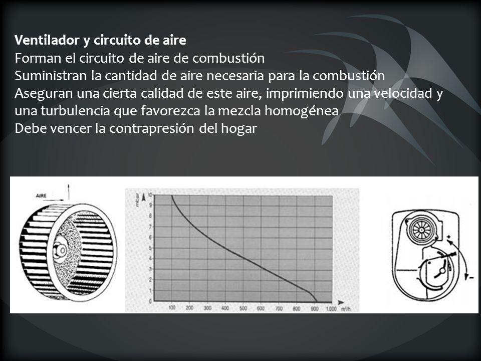 Ventilador y circuito de aire Forman el circuito de aire de combustión Suministran la cantidad de aire necesaria para la combustión Aseguran una cierta calidad de este aire, imprimiendo una velocidad y una turbulencia que favorezca la mezcla homogénea Debe vencer la contrapresión del hogar
