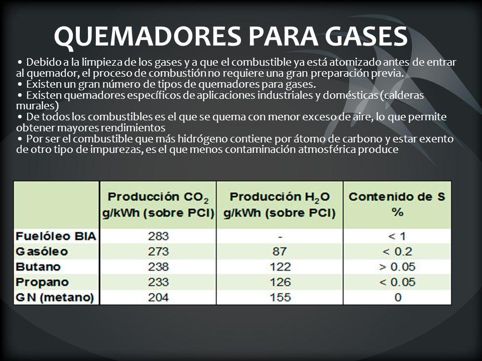 QUEMADORES PARA GASES