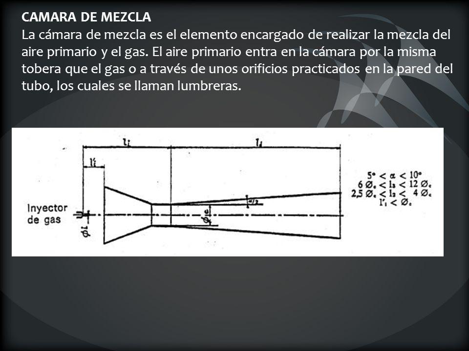 CAMARA DE MEZCLA La cámara de mezcla es el elemento encargado de realizar la mezcla del aire primario y el gas.