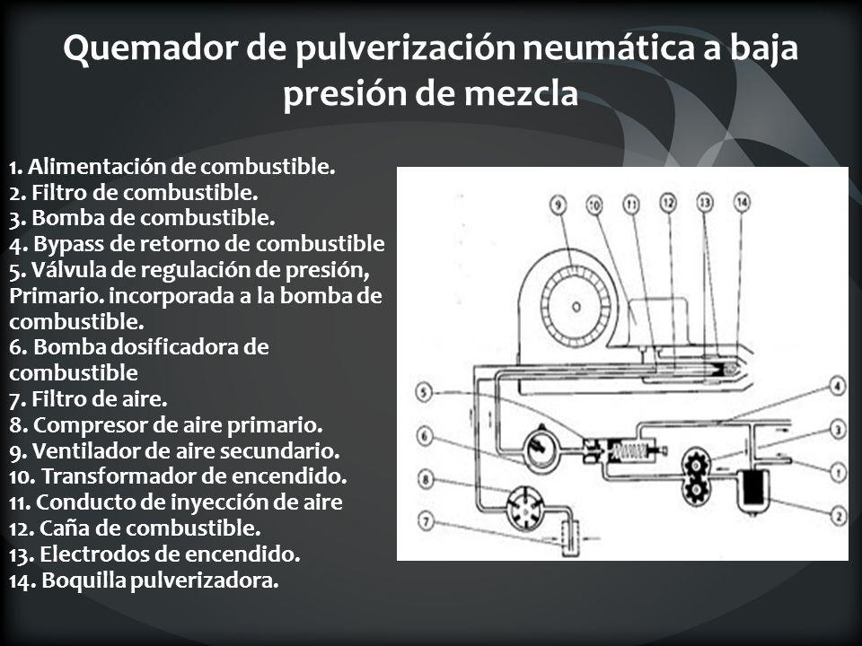 Quemador de pulverización neumática a baja presión de mezcla