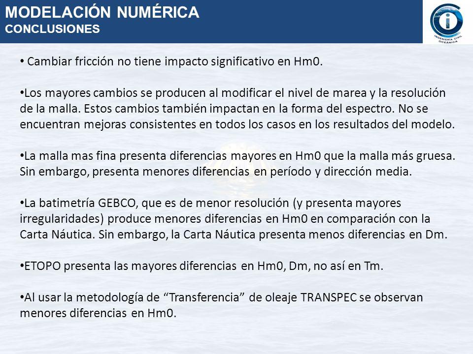 MODELACIÓN NUMÉRICA CONCLUSIONES. Cambiar fricción no tiene impacto significativo en Hm0.