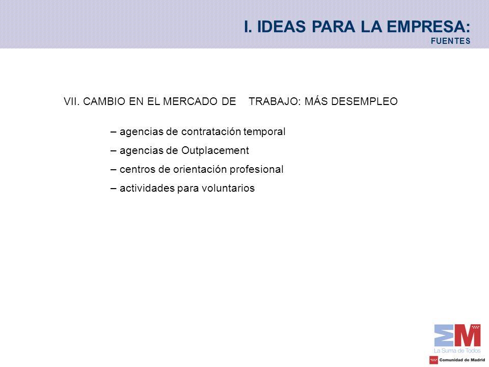I. IDEAS PARA LA EMPRESA: FUENTES