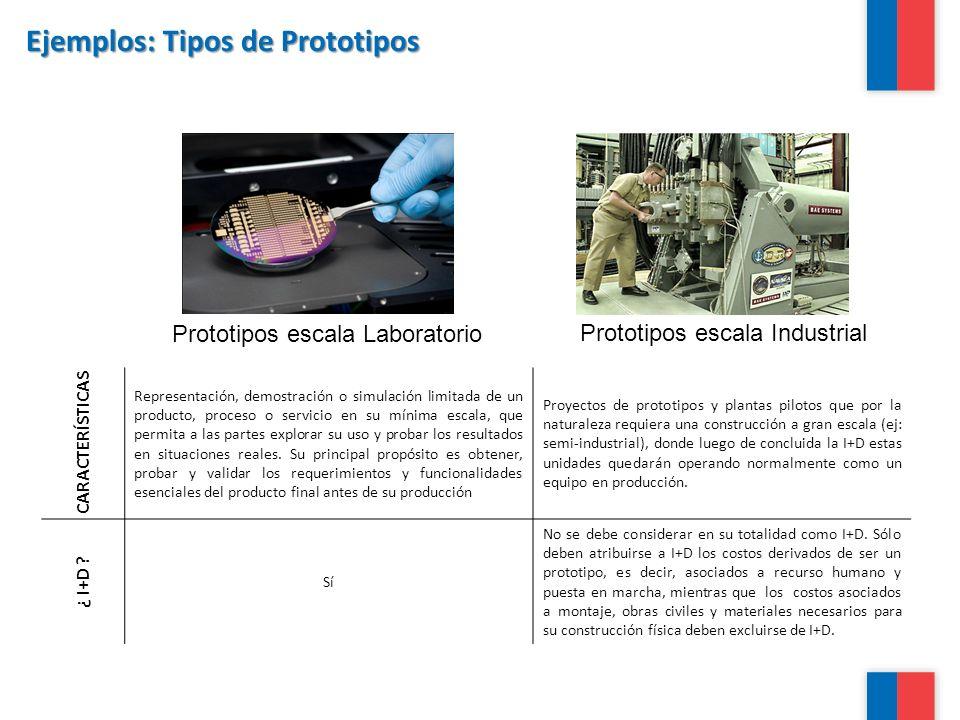 Ejemplos: Tipos de Prototipos