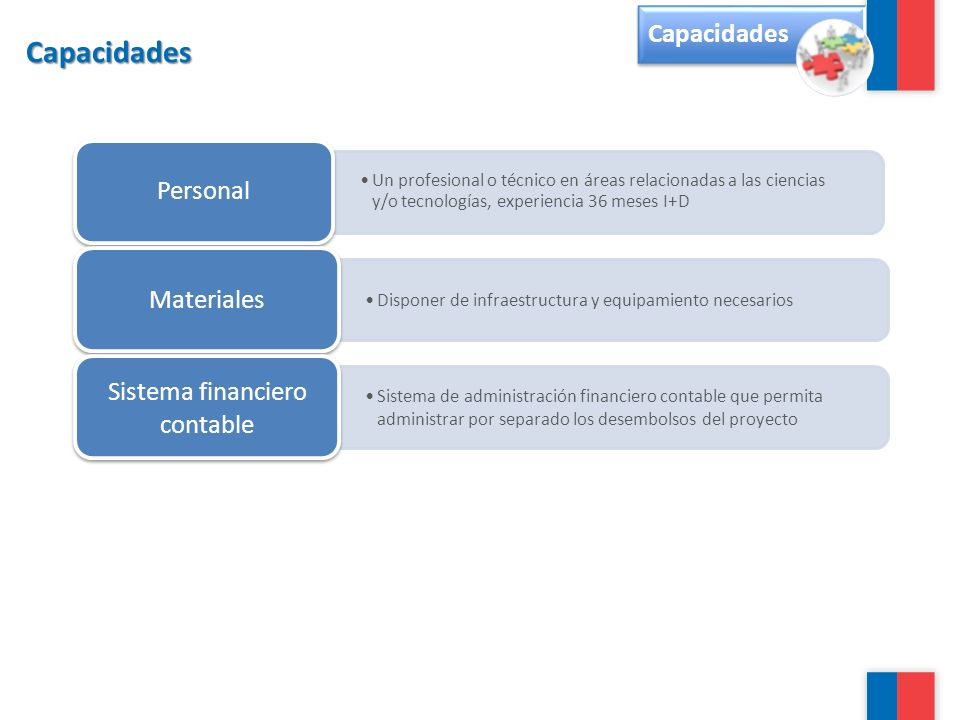 Sistema financier o contable