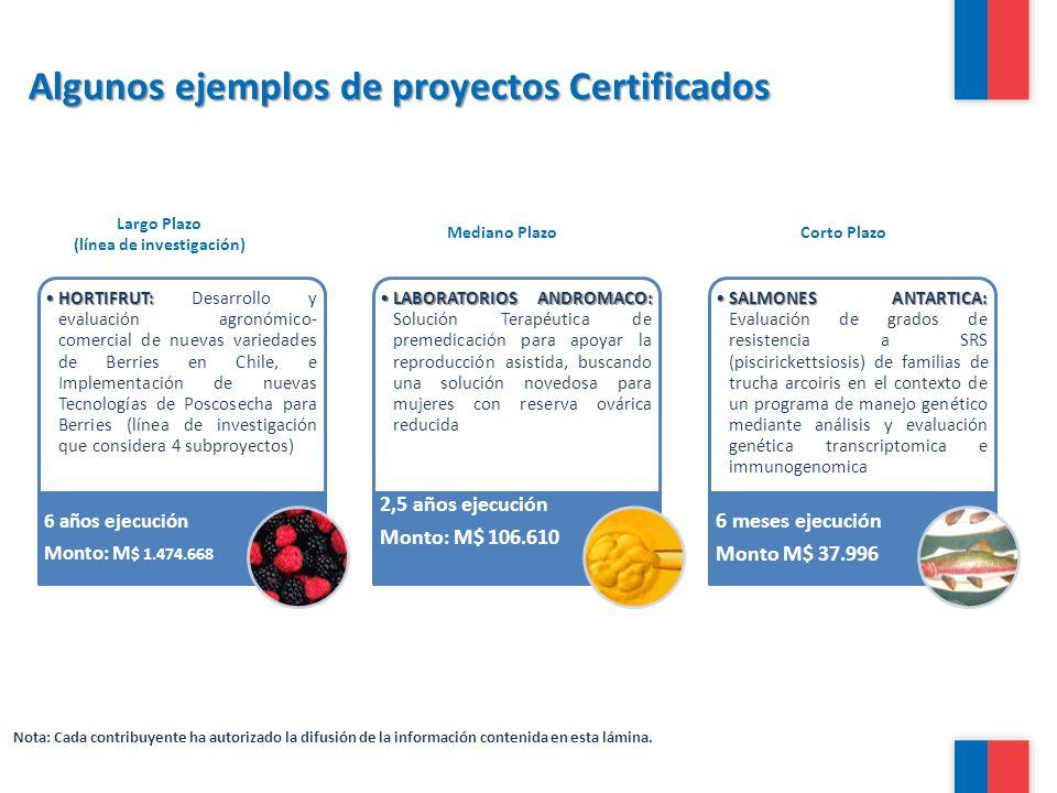 Algunos ejemplos de proyectos Certificados