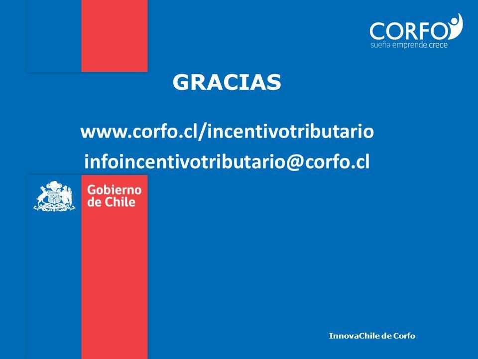 www.corfo.cl/incentivotributario infoincentivotributario@corfo.cl