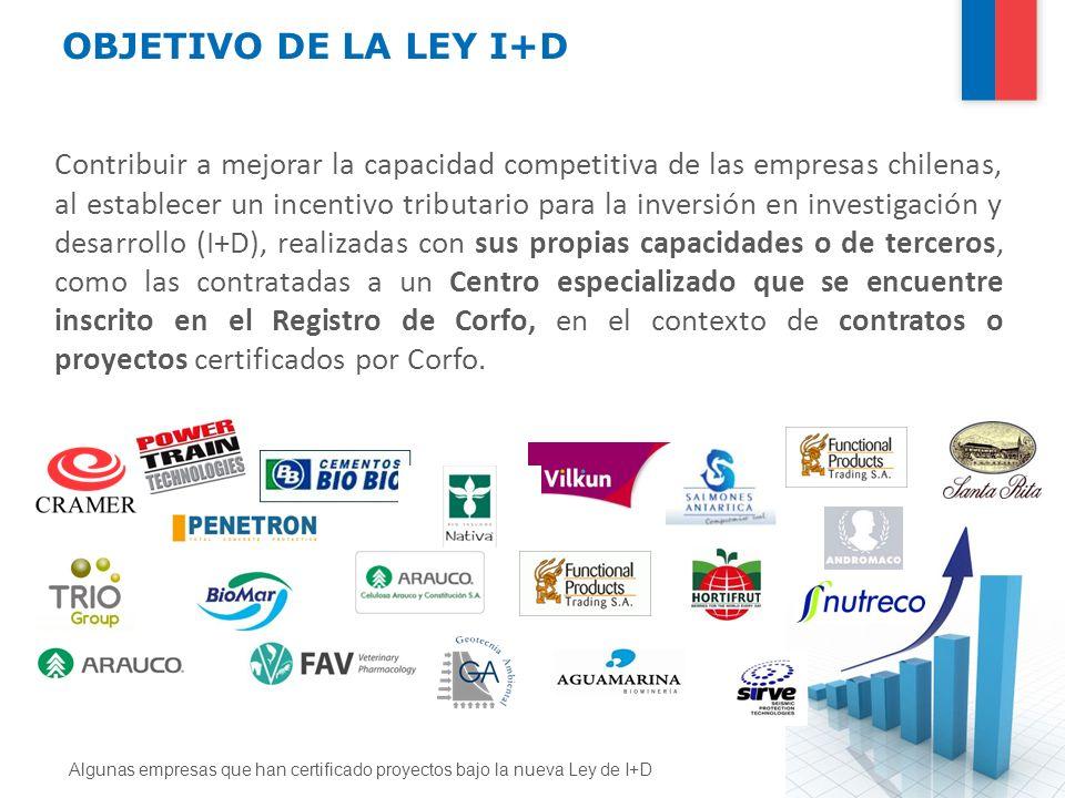 OBJETIVO DE LA LEY I+D