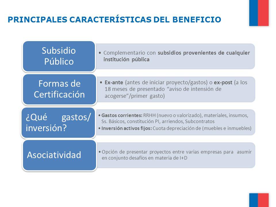 PRINCIPALES CARACTERÍSTICAS DEL BENEFICIO