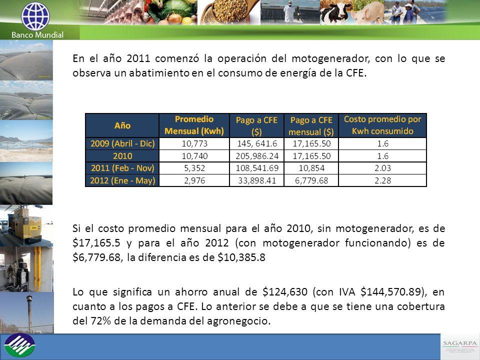 En el año 2011 comenzó la operación del motogenerador, con lo que se observa un abatimiento en el consumo de energía de la CFE.