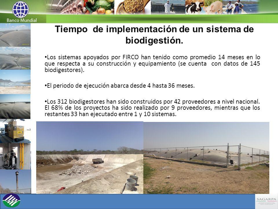 Tiempo de implementación de un sistema de biodigestión.