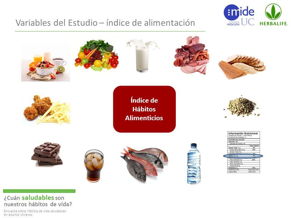 Variables del Estudio – índice de alimentación
