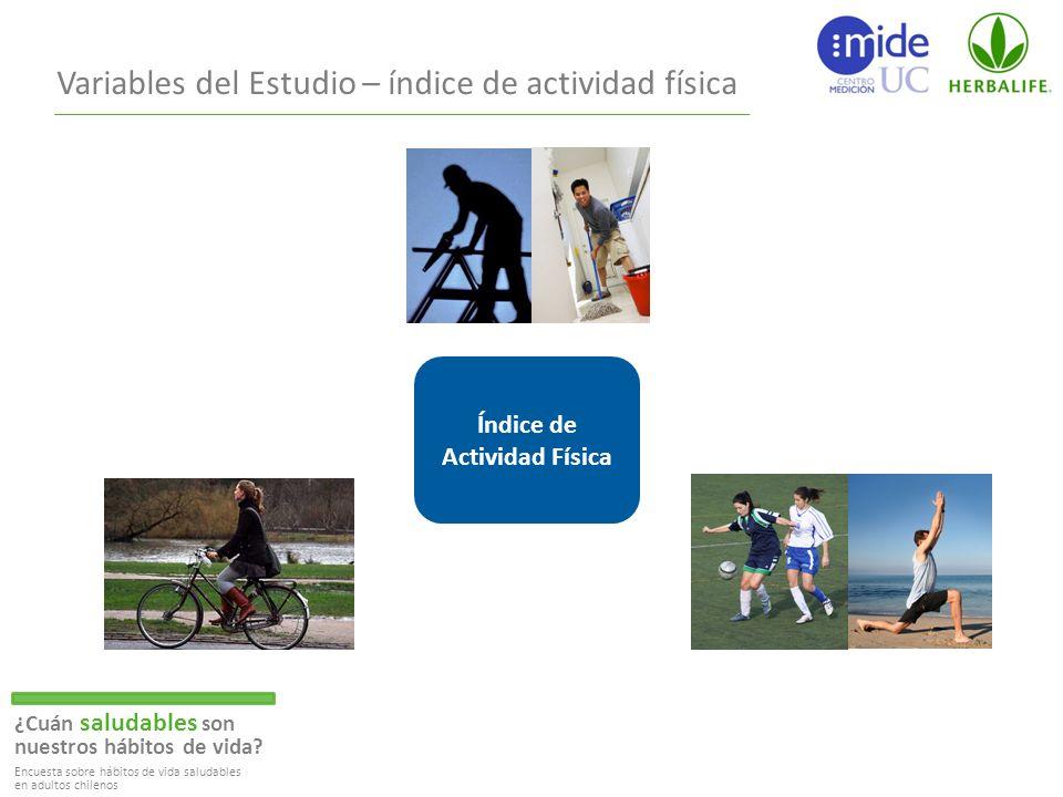 Variables del Estudio – índice de actividad física