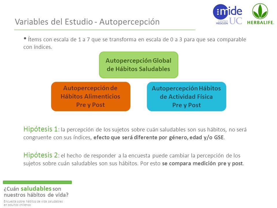 Variables del Estudio - Autopercepción