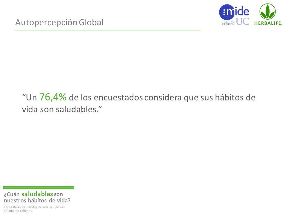 Autopercepción Global