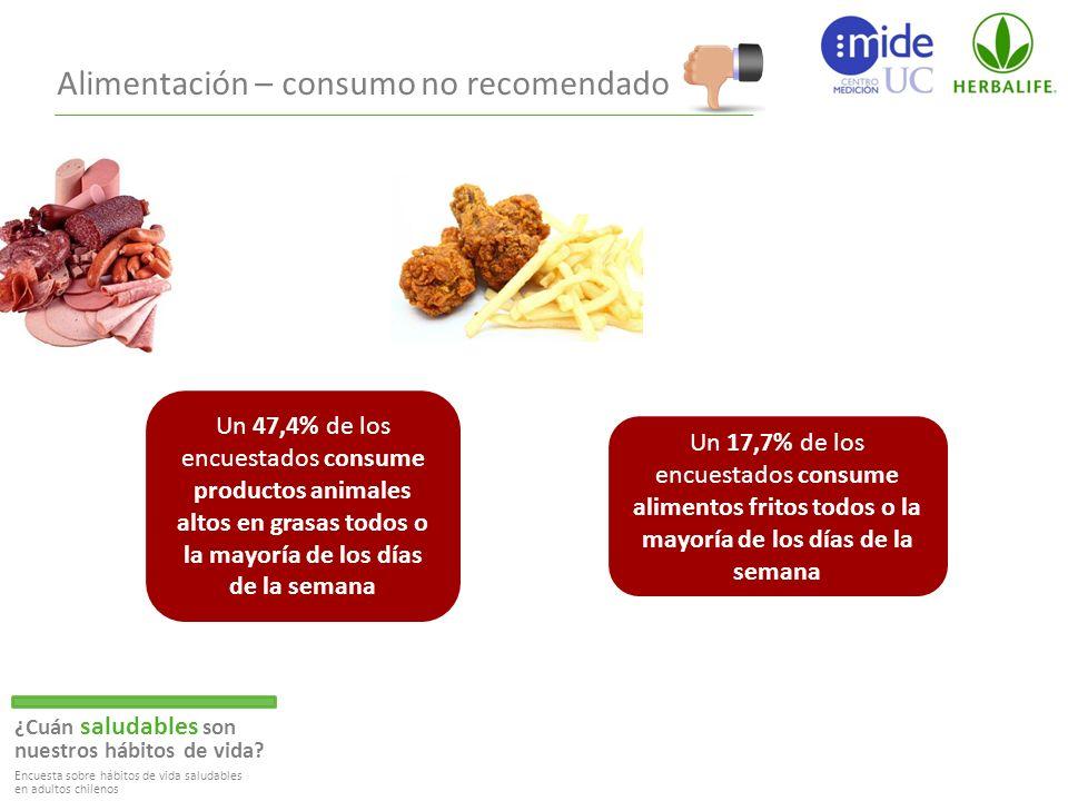 Alimentación – consumo no recomendado