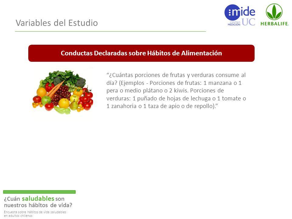 Conductas Declaradas sobre Hábitos de Alimentación