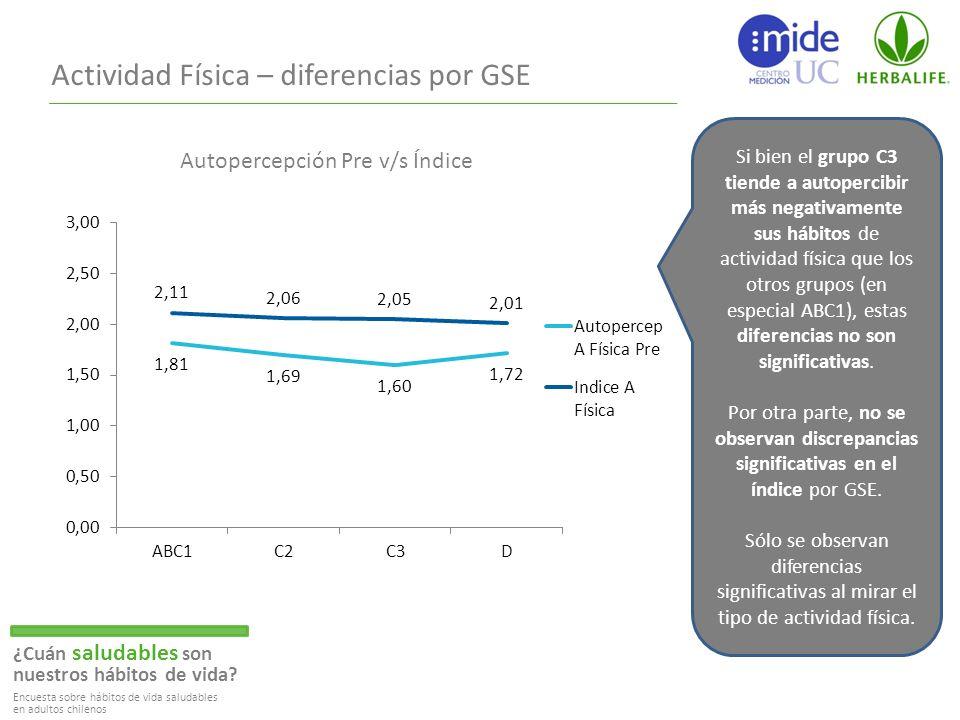 Actividad Física – diferencias por GSE