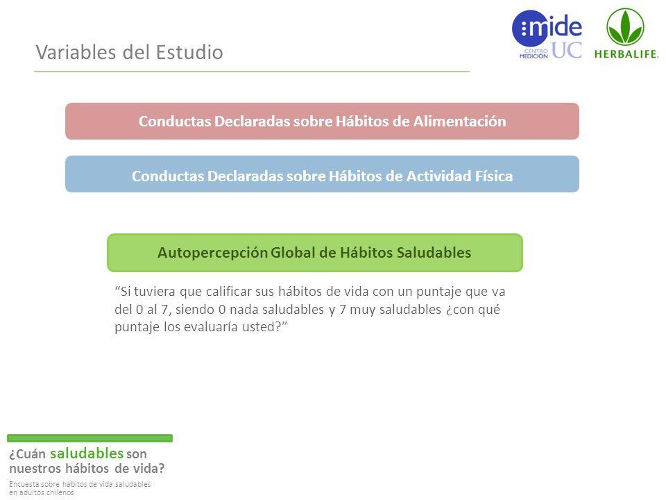Variables del Estudio Conductas Declaradas sobre Hábitos de Alimentación. Conductas Declaradas sobre Hábitos de Actividad Física.