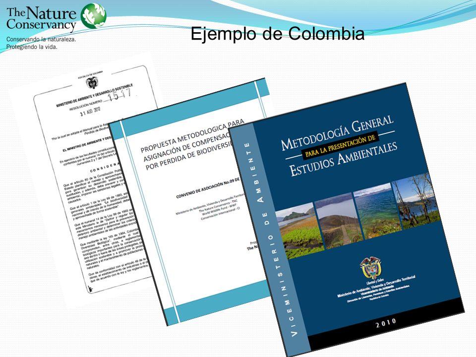 Ejemplo de Colombia