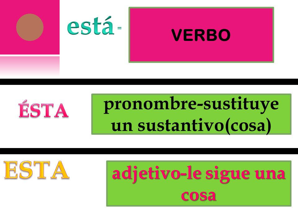 pronombre-sustituye un sustantivo(cosa) adjetivo-le sigue una cosa