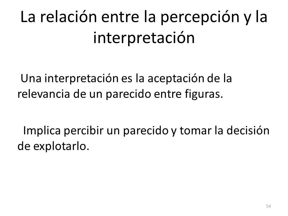 La relación entre la percepción y la interpretación