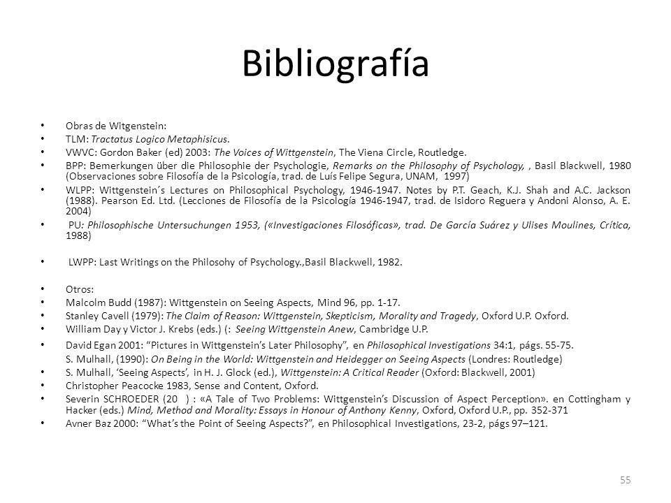 Bibliografía Obras de Witgenstein: TLM: Tractatus Logico Metaphisicus.