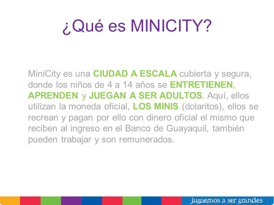 ¿Qué es MINICITY