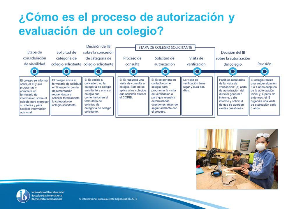 ¿Cómo es el proceso de autorización y evaluación de un colegio