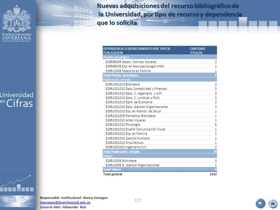 Nuevas adquisiciones del recurso bibliográfico de