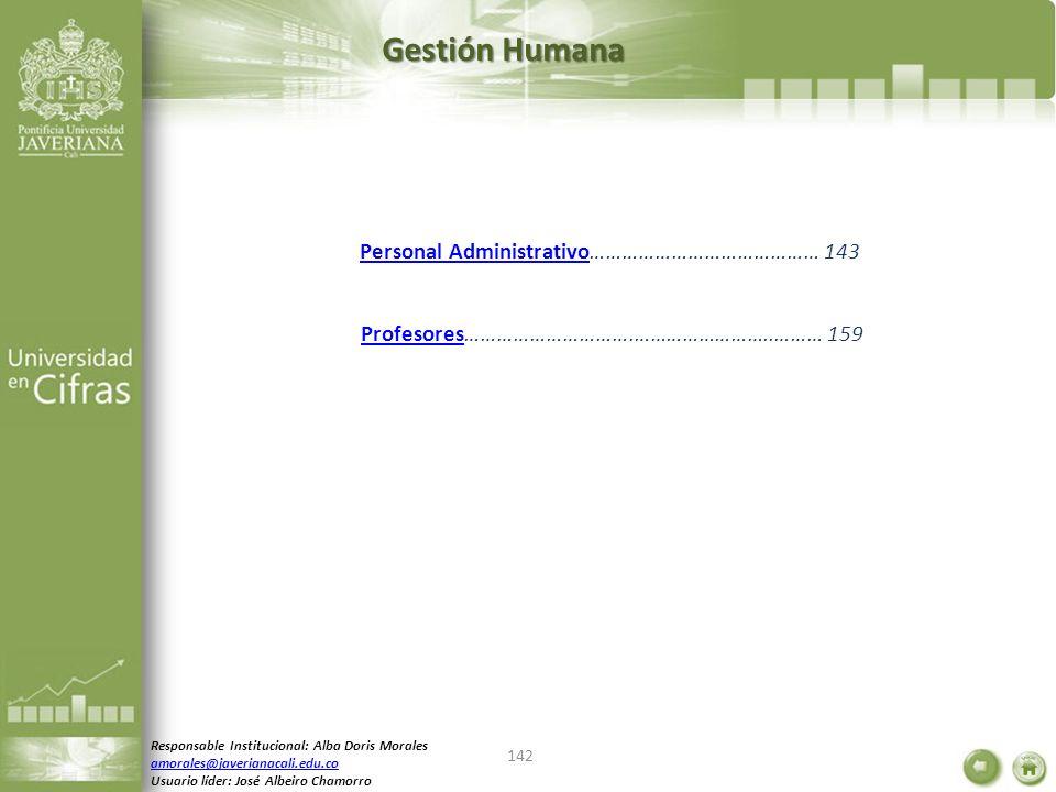 Gestión Humana Personal Administrativo…………………………………… 143