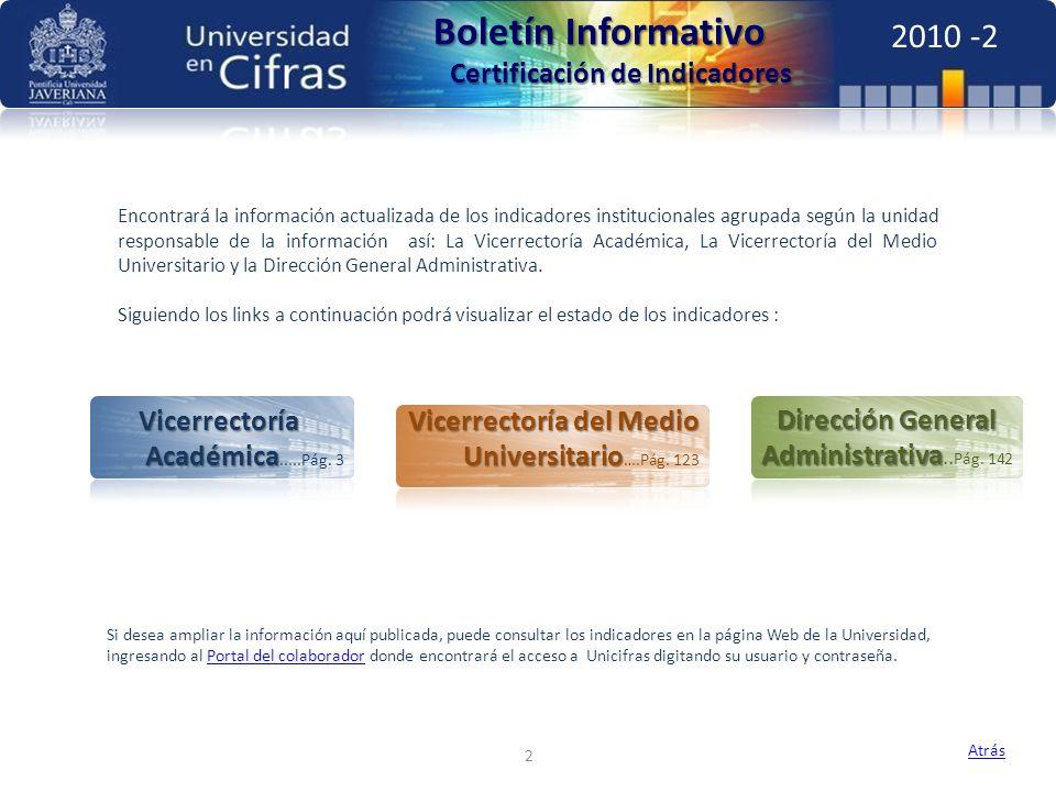 Certificación de Indicadores Vicerrectoría del Medio