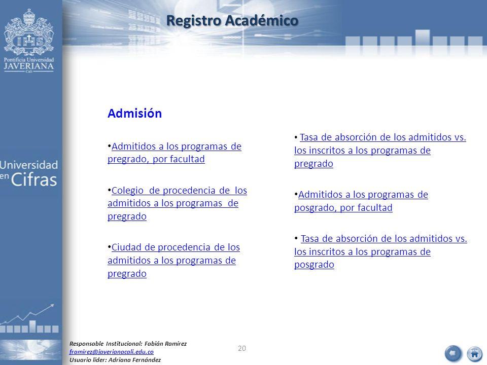 Registro Académico Admisión