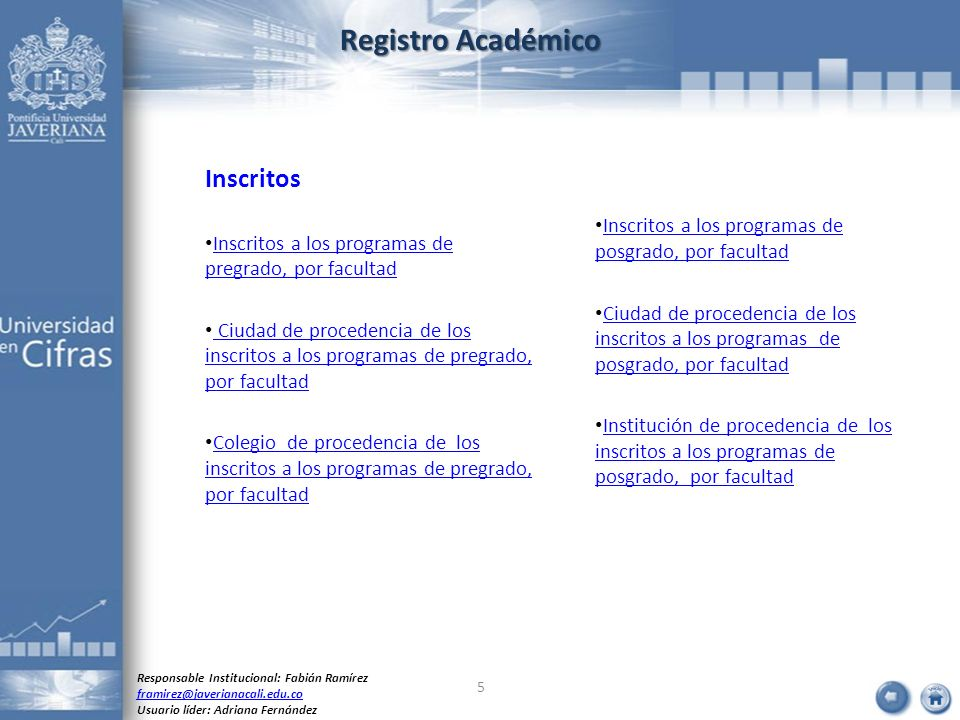 Registro Académico Inscritos