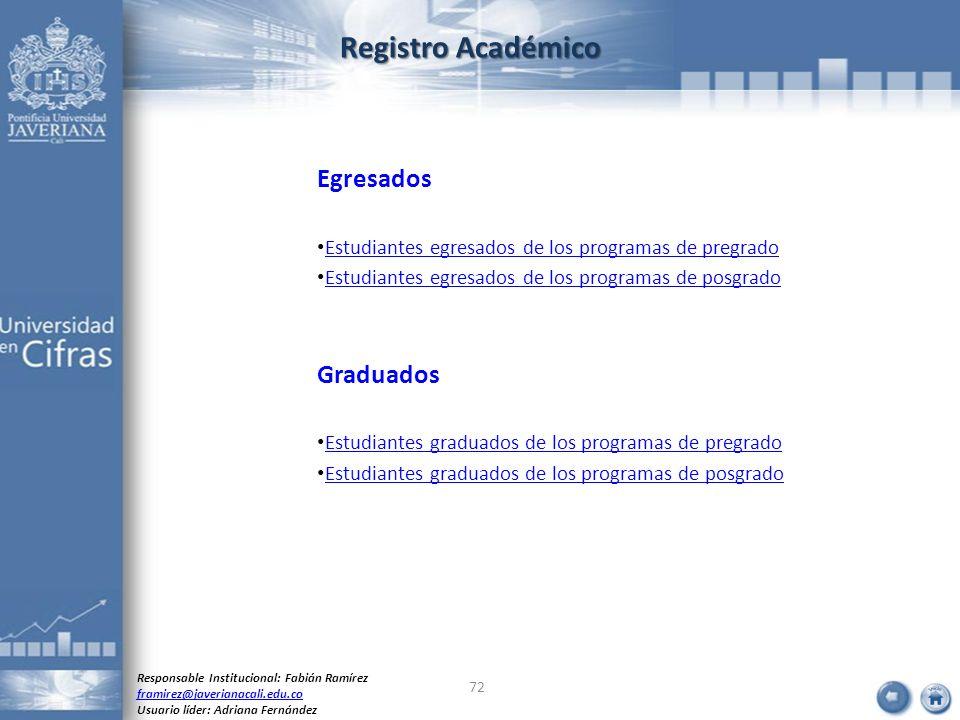 Registro Académico Egresados Graduados