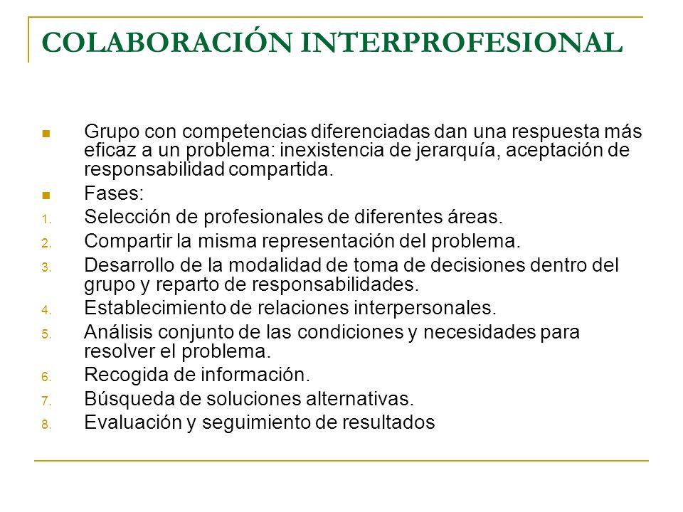 COLABORACIÓN INTERPROFESIONAL
