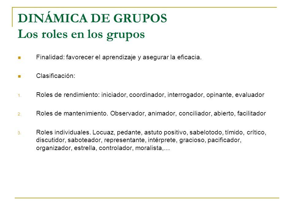 DINÁMICA DE GRUPOS Los roles en los grupos