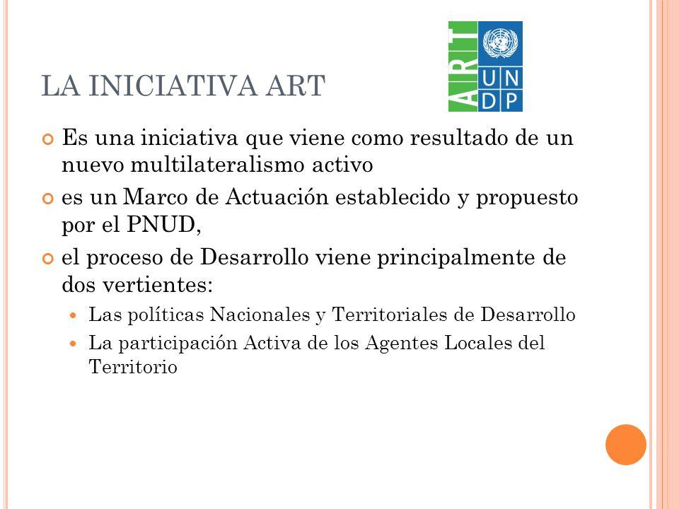LA INICIATIVA ART Es una iniciativa que viene como resultado de un nuevo multilateralismo activo.
