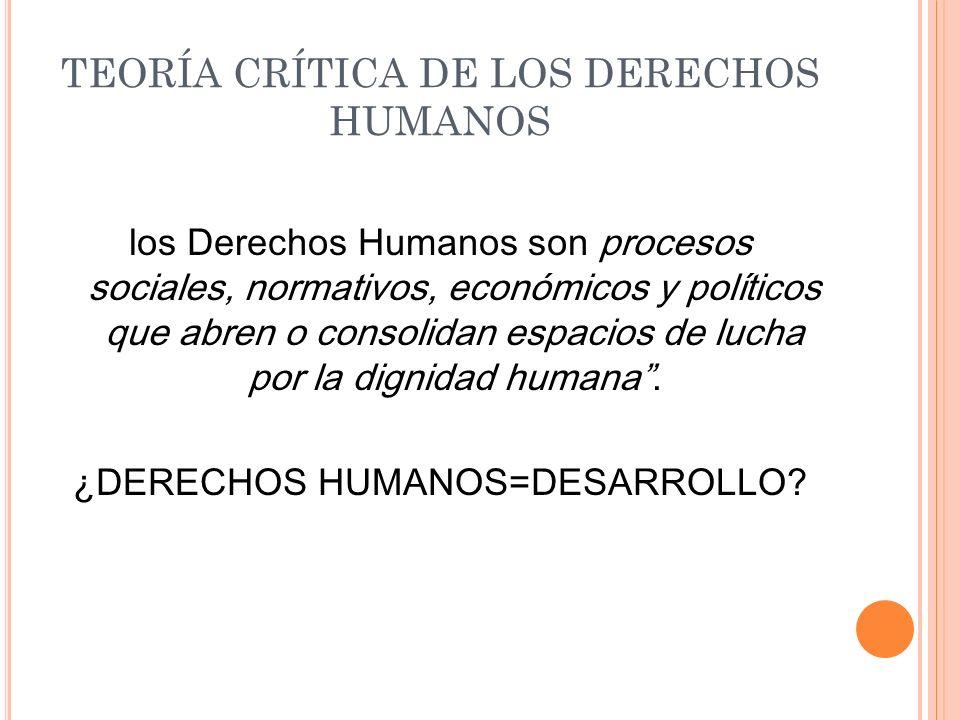 TEORÍA CRÍTICA DE LOS DERECHOS HUMANOS