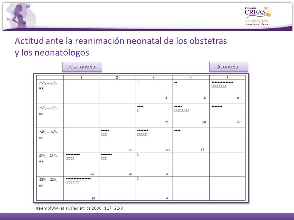 Actitud ante la reanimación neonatal de los obstetras y los neonatólogos