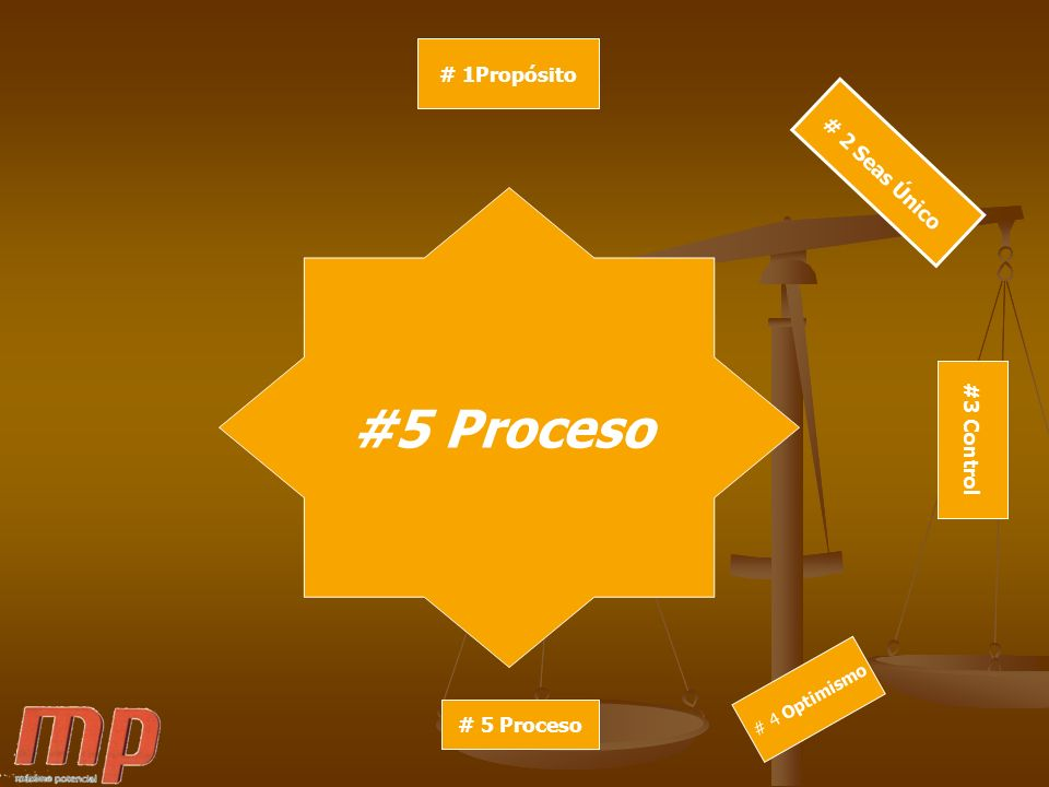 #5 Proceso # 1Propósito # 2 Seas Único #3 Control # 5 Proceso