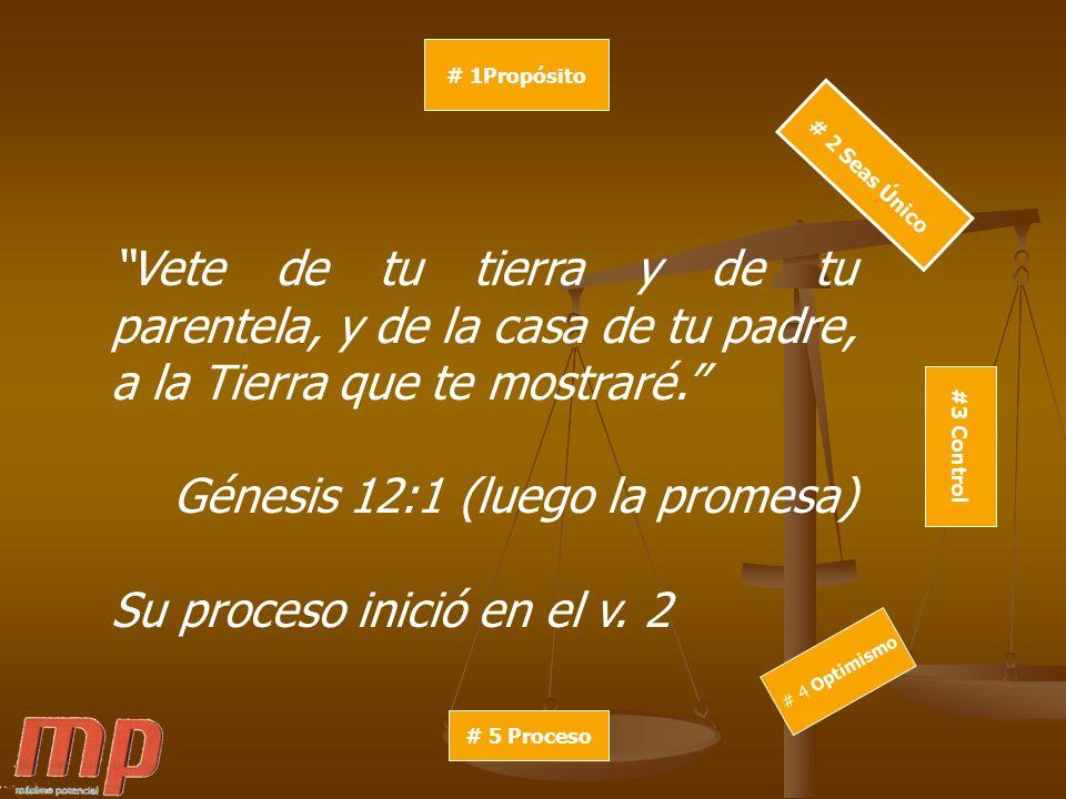 Génesis 12:1 (luego la promesa) Su proceso inició en el v. 2