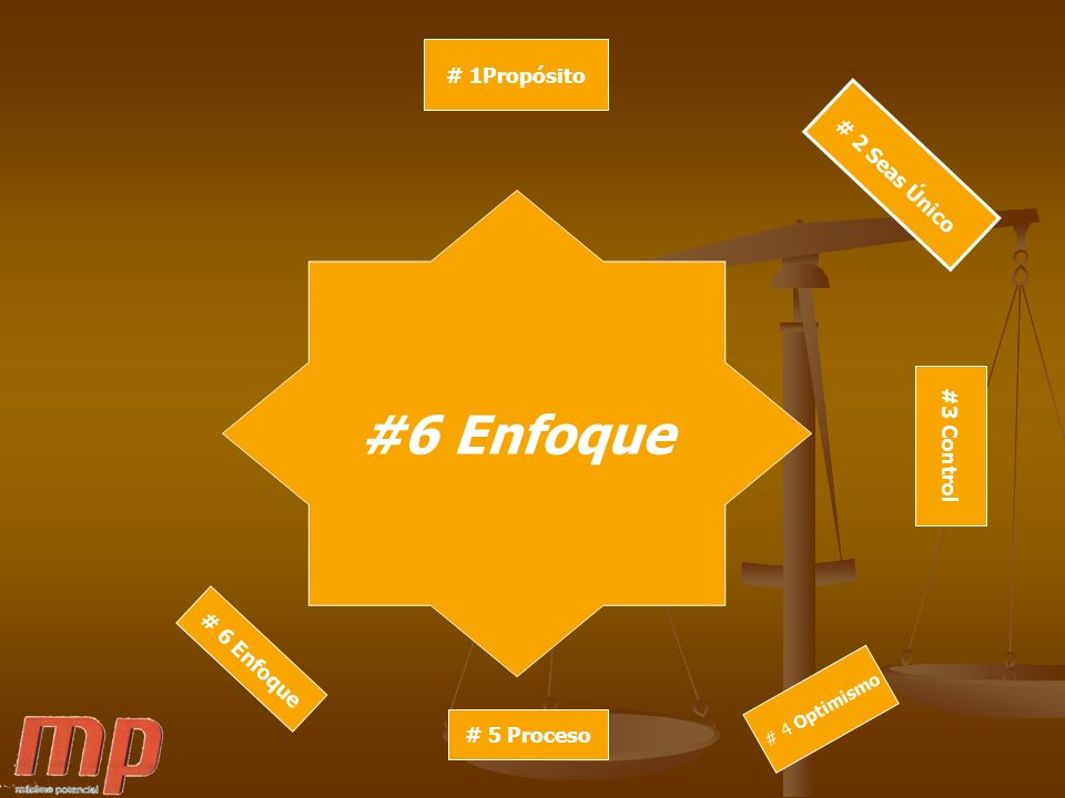 #6 Enfoque # 1Propósito # 2 Seas Único #3 Control # 6 Enfoque