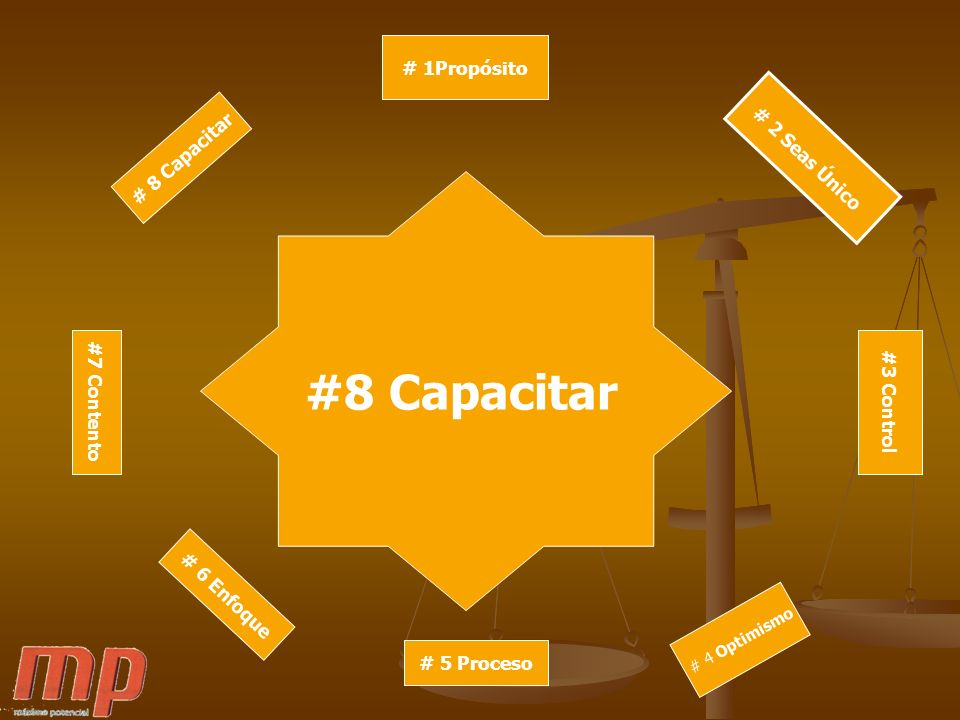 #8 Capacitar # 1Propósito # 2 Seas Único # 8 Capacitar #3 Control