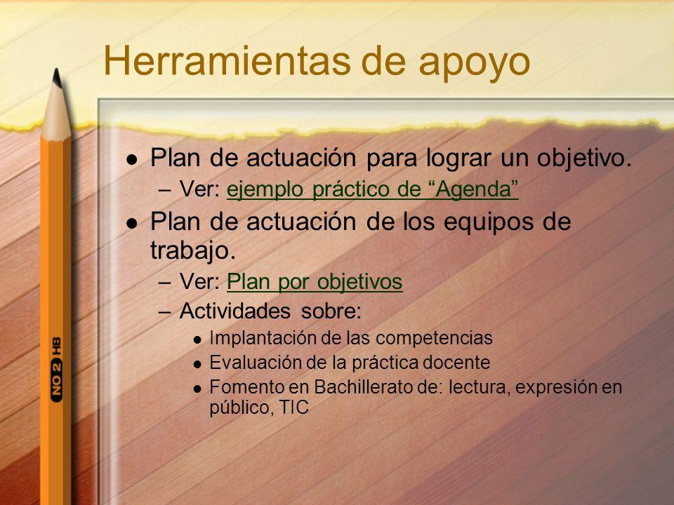 Herramientas de apoyo Plan de actuación para lograr un objetivo.