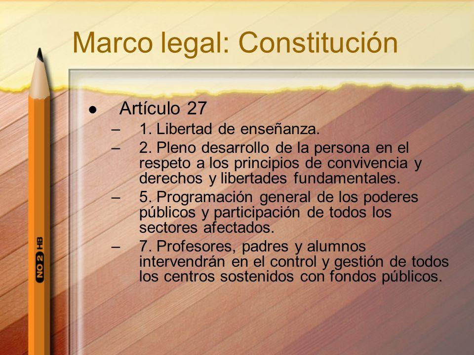 Marco legal: Constitución
