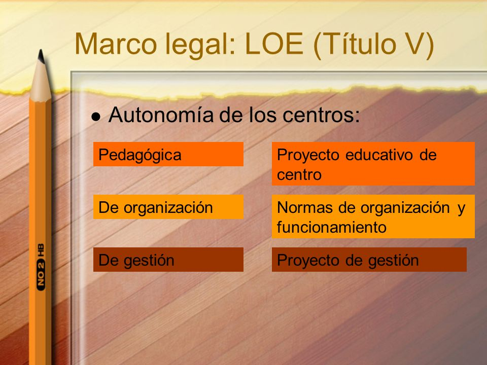 Marco legal: LOE (Título V)