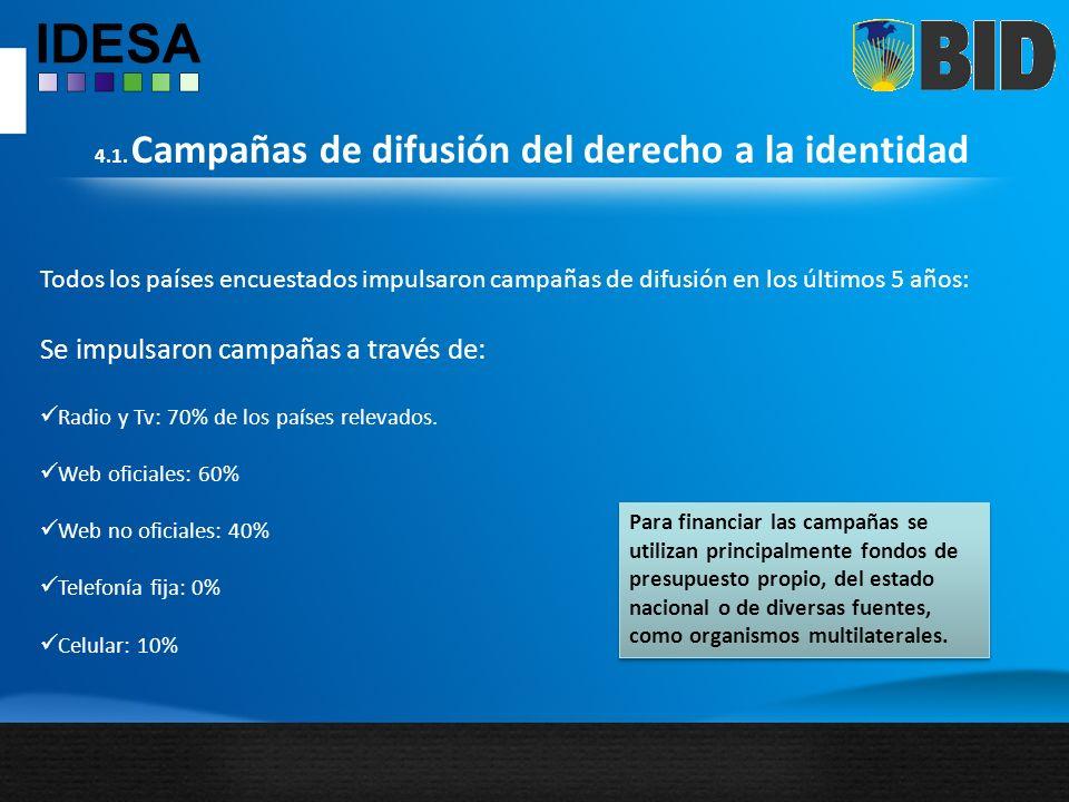 4.1. Campañas de difusión del derecho a la identidad