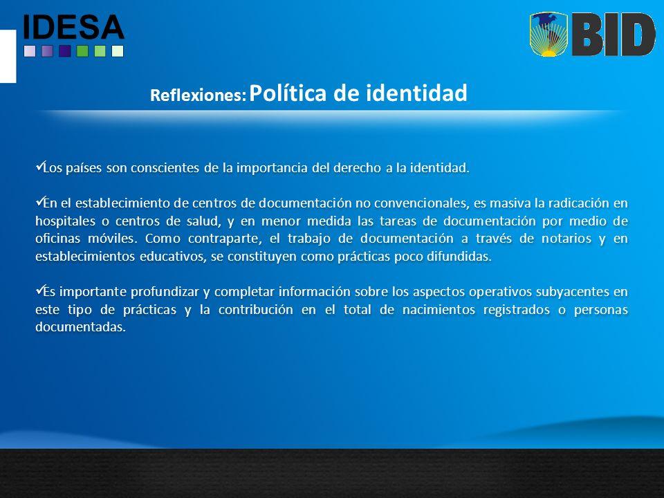 Reflexiones: Política de identidad